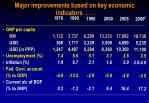 major improvements based on key economic indicators
