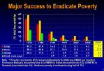 major success to eradicate poverty