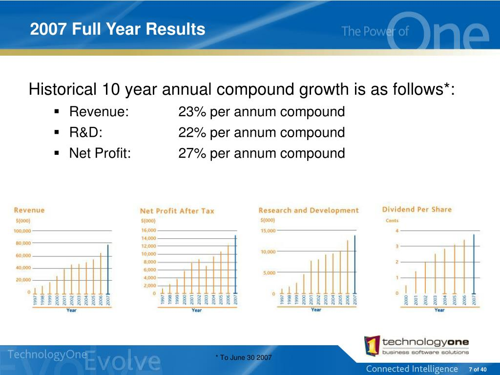 2007 Full Year Results