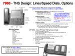 7960 tns design lines speed dials options