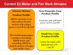 current e3 motor and fan work streams