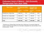 estimated stock of motors non domestic refrigeration fans aust 2008