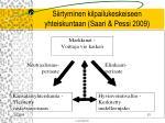 siirtyminen kilpailukeskeiseen yhteiskuntaan saari pessi 2009