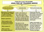 train sea coast programme analysis of training needs