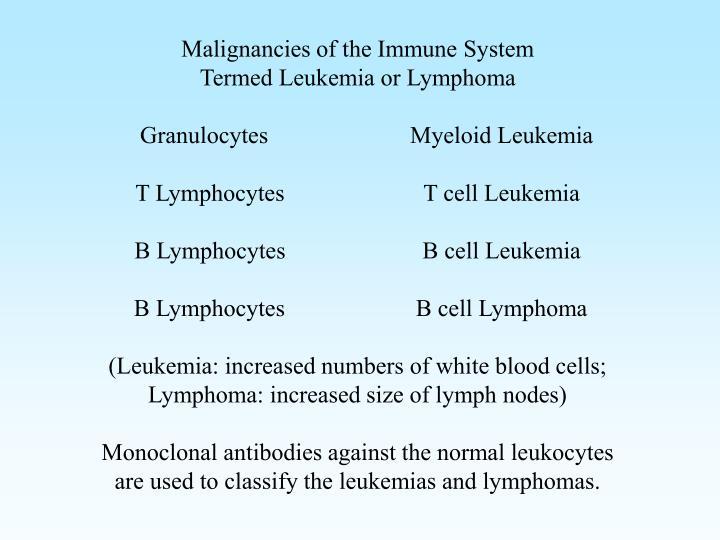 Malignancies of the Immune System