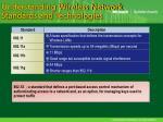 understanding wireless network standards and technologies