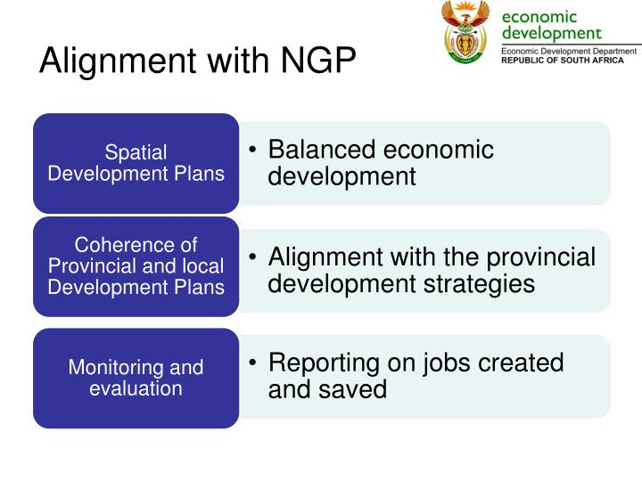 Alignment with NGP