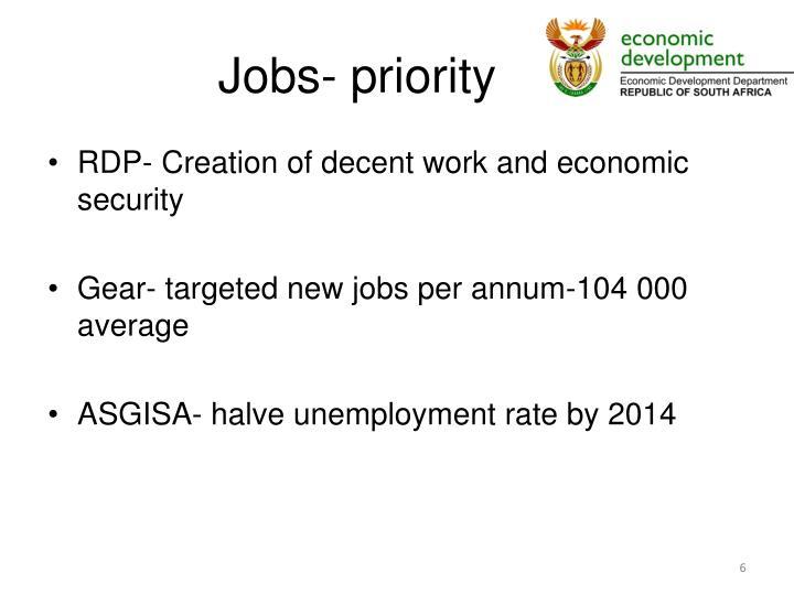 Jobs- priority