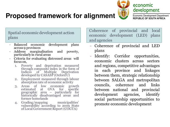 Proposed framework for alignment