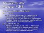 administrasi dan kebijakan publik