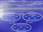 new model the policy process as a system1