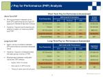 pay for performance p4p analysis