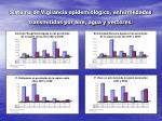 sistema de vigilancia epidemiol gico enfermedades transmitidas por aire agua y vectores