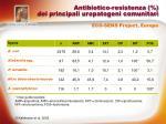 antibiotico resistenza dei principali uropatogeni comunitari