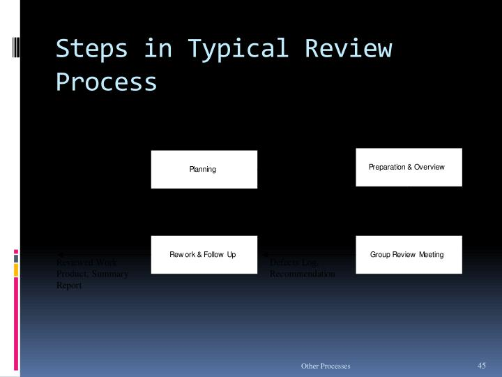 Steps in Typical Review Process