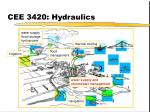 cee 3420 hydraulics