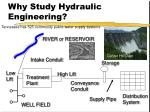 why study hydraulic engineering