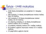 alyje 1448 mokyklos