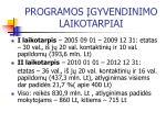 programos gyvendinimo laikotarpiai