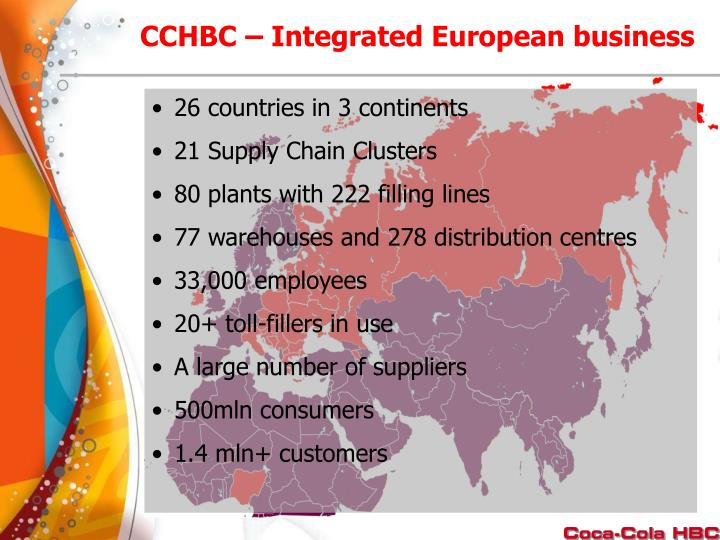 CCHBC – Integrated European business