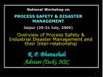 overview of process safety industrial disaster management and their inter relationship