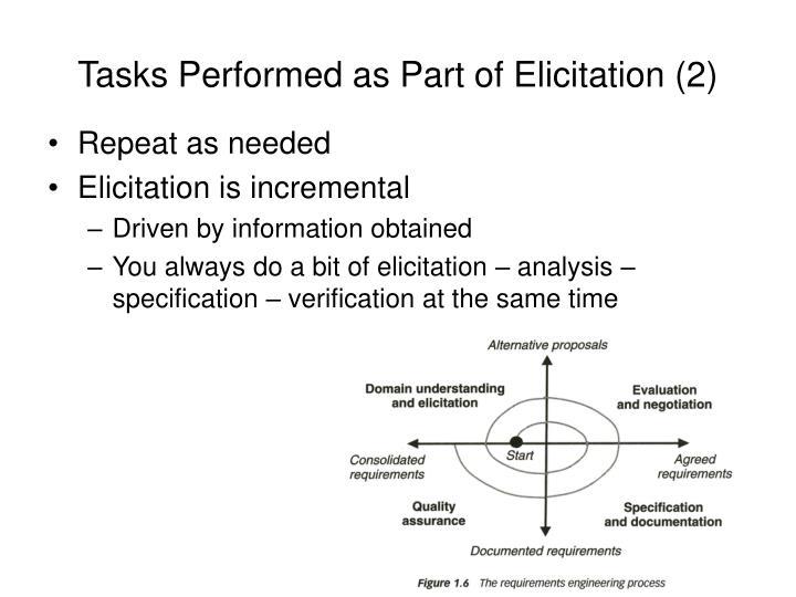 Tasks Performed as Part of Elicitation (2)
