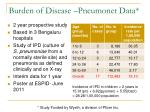 burden of disease pneumonet data