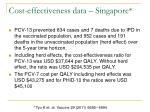 cost effectiveness data singapore