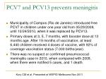 pcv7 and pcv13 prevents meningitis