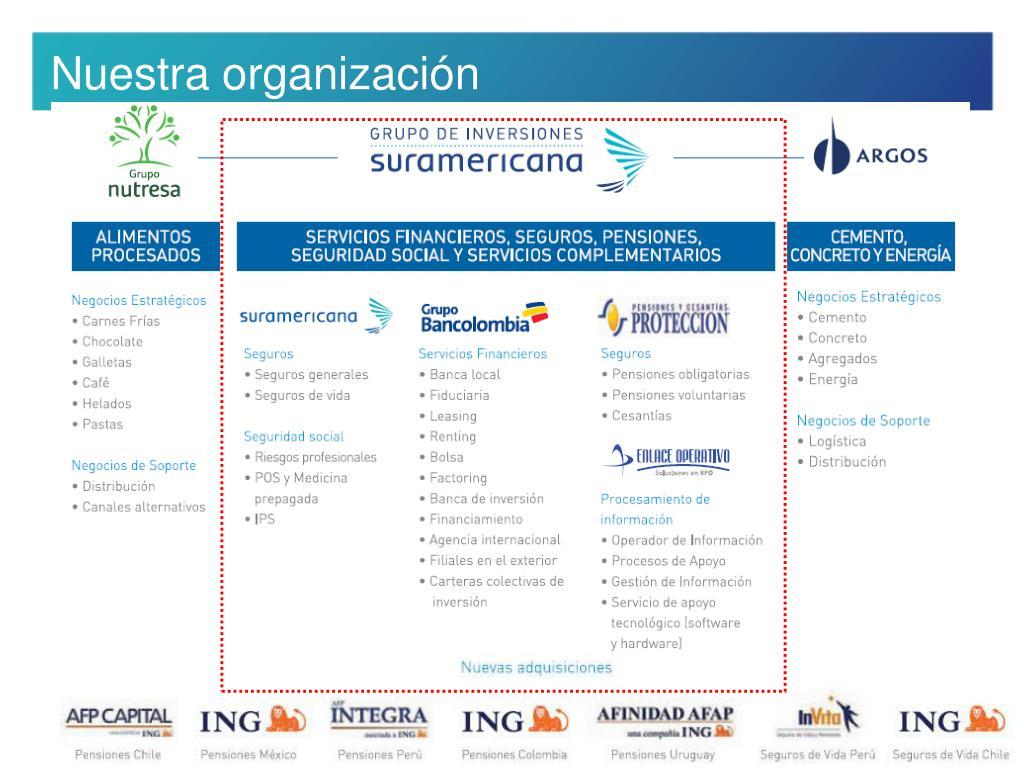 Ppt Inducción Asesores Sura Febrero 2012 Powerpoint