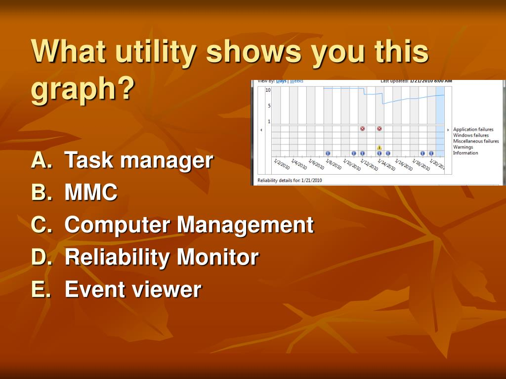 What utility shows you this graph?
