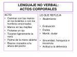 lenguaje no verbal actos corporales2