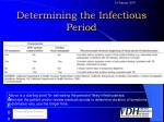 determining the infectious period