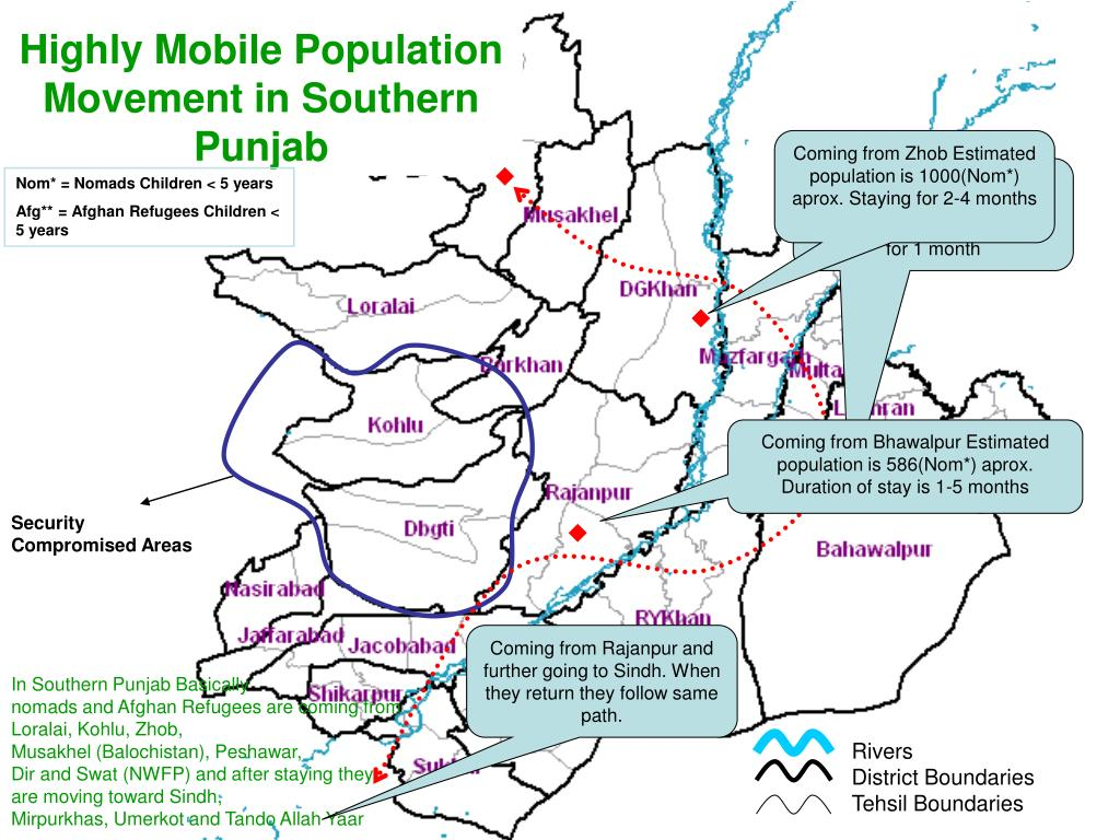 Highly Mobile Population Movement in Southern Punjab
