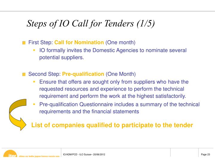 List of companies qualified to participate to the tender