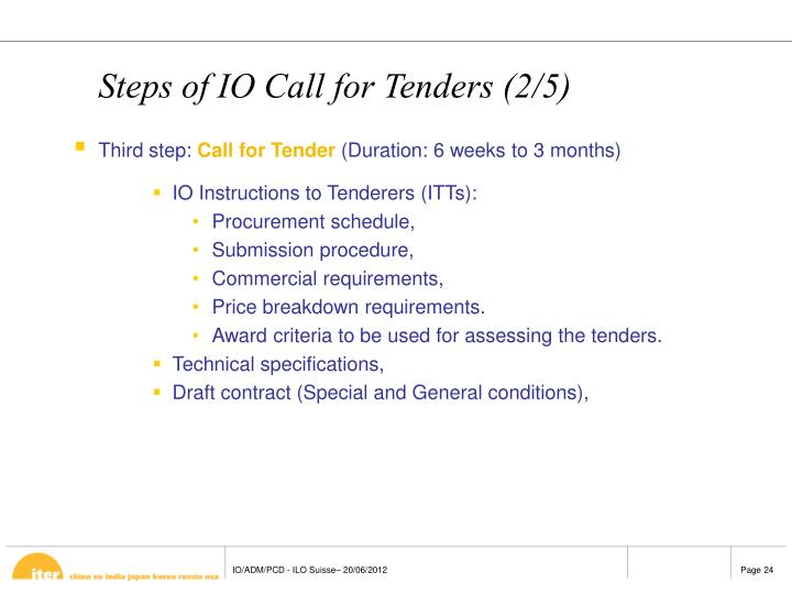 Steps of IO Call for Tenders (2/5)