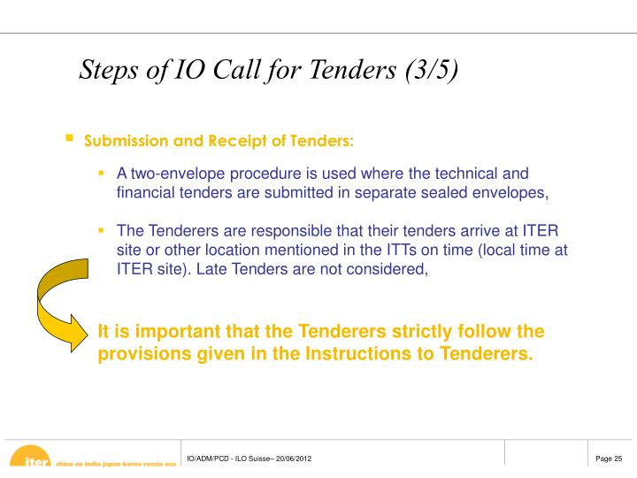 Steps of IO Call for Tenders (3/5)
