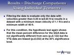 results discharge comparisons using individual transects5