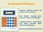 keyboard interface