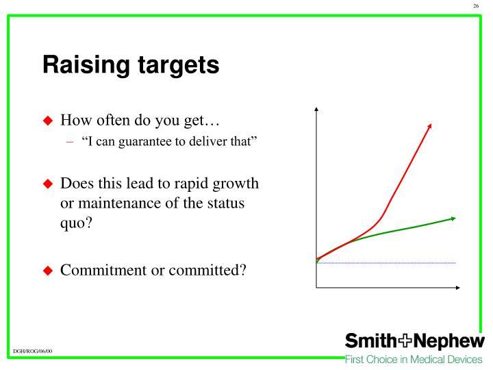 Raising targets
