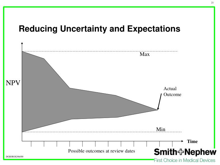 Reducing Uncertainty and Expectations