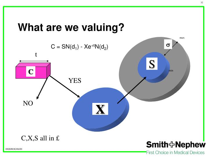What are we valuing?