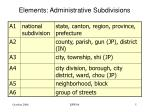 elements administrative subdivisions
