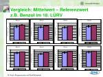 vergleich mittelwert referenzwert z b benzol im 18 l rv
