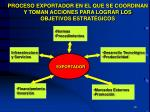 proceso exportador en el que se coordinan y toman acciones para lograr los objetivos estrat gicos