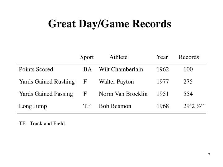 Great Day/Game Records