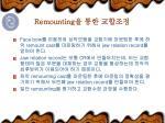 remounting1