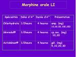 morphine orale li