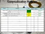 communication program