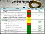 general programs